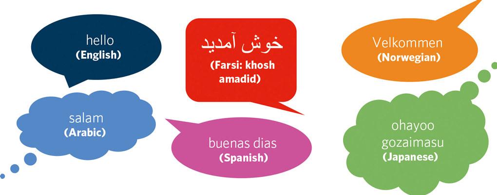 10 praktiske undervisningsforslag til engelskundervisning i flerspråklige klasserom - Utdanningsnytt