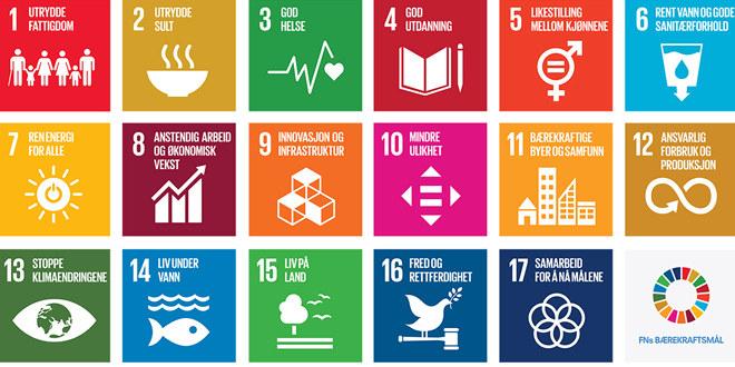 Bildet viser en oversikt over alle bærekraftsmålene