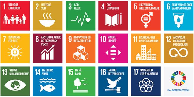 Bildet viser ikonene for hvert av de søtten bærekraftsmålene, vedtatt av FNs medlemsland høsten 2015.