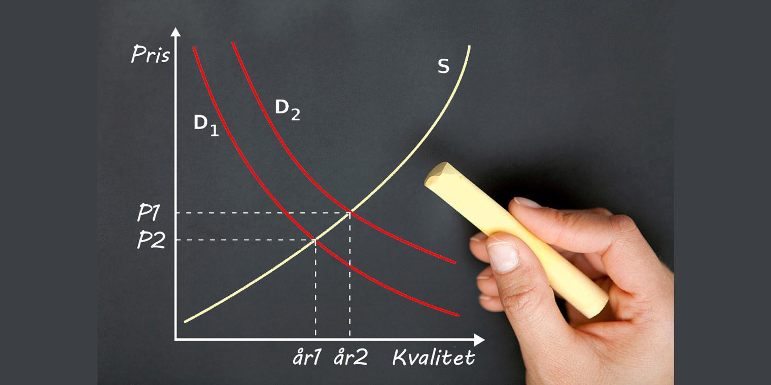 Tavle med matematisk graf.