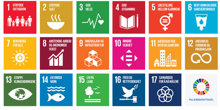 Ilustrasjonsfoto med oversikt over FNs bærekraftsmål.