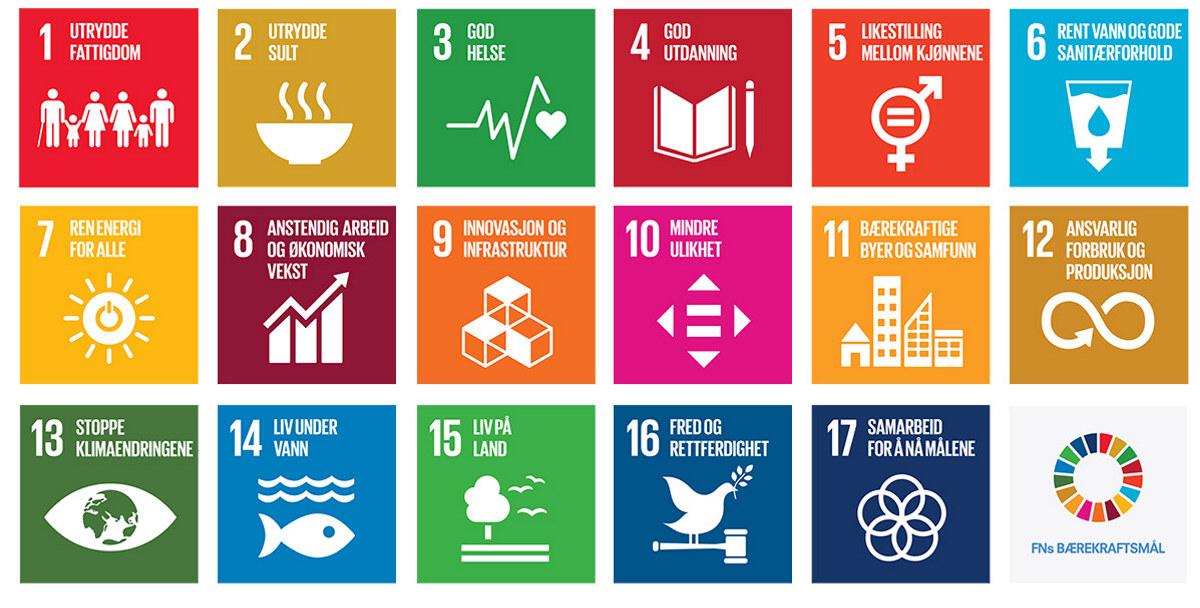 Bilde med ikoner av alle bærekraftsmålene